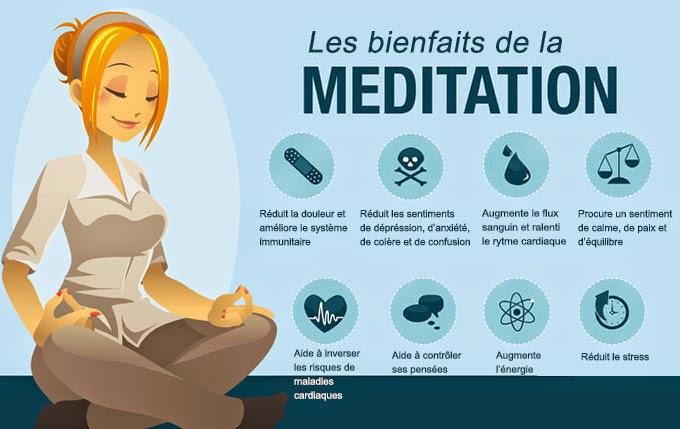 infographie les bienfaits de la méditation