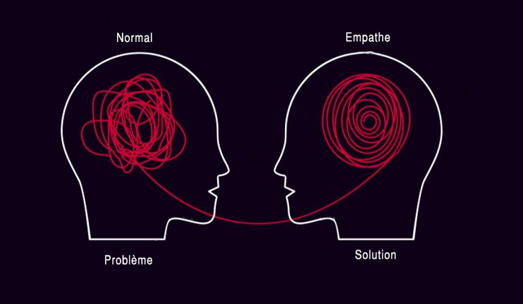 empathe connexion émotions des autres