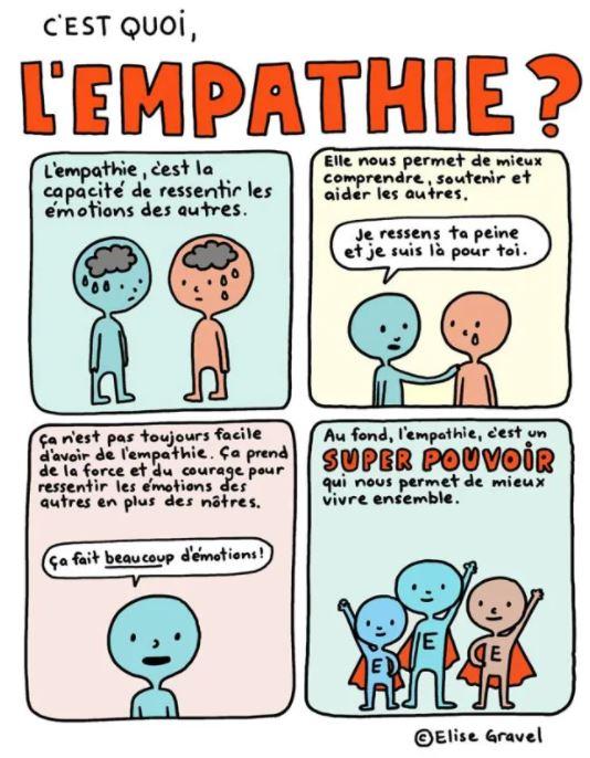 illustration explication de l'empathie