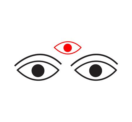 3ème oeil et méditation